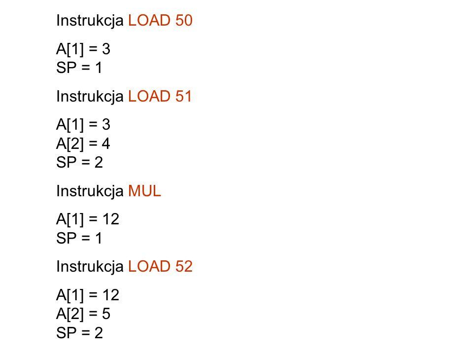 Instrukcja LOAD 50 A[1] = 3 SP = 1. Instrukcja LOAD 51. A[1] = 3 A[2] = 4 SP = 2. Instrukcja MUL.